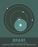 Brahe Fine Art Print