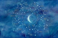 Star Sign with Moon Landscape Fine Art Print