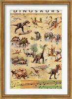 Dinosaurs Timeline Fine Art Print