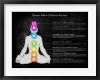 Seven Main Chakra Points Fine Art Print