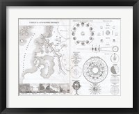 1838 Physical Tableay and Astronomy Chart Fine Art Print