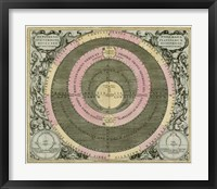 Planetary Chart II Fine Art Print