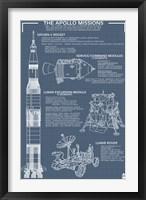 The Apollo Missions Plans Fine Art Print