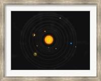 Solar System IV Fine Art Print