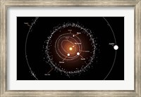 Group of Asteroids and their Orbits around the Sun, Compared to the Planets Fine Art Print