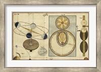 Distance of Sun, Moon & Planets Fine Art Print