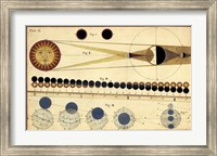 Total Eclipses of Sun & Moon's Shadow Fine Art Print