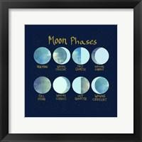 Moon Phases Fine Art Print