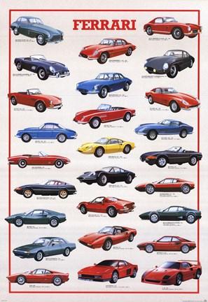 Ferrari Model History Fine Art Print By Unknown At Fulcrumgallery Com