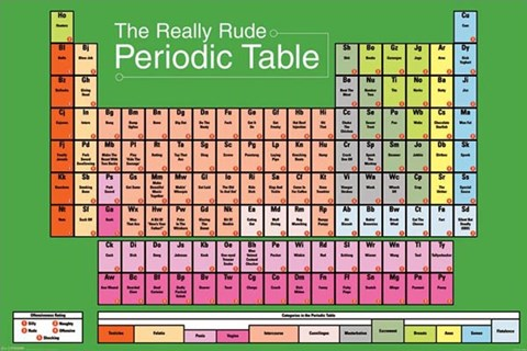 The really rude periodic table wall poster by unknown at framed really rude periodic table print urtaz Image collections