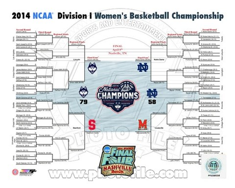 Framed University of Connecticut 2014 NCAA Women's College Basketball National Champions Bracket Print