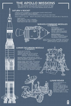 Framed Apollo Missions Plans Print