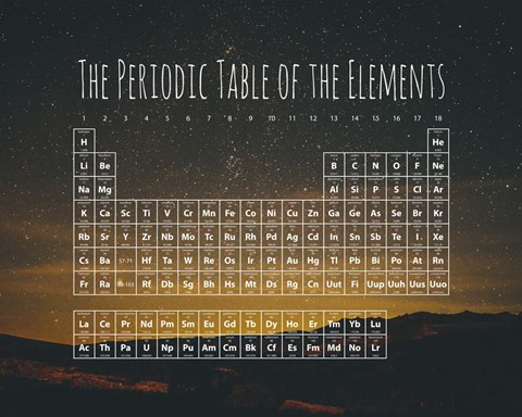 Framed Periodic Table Of The Elements Night Sky Green Print