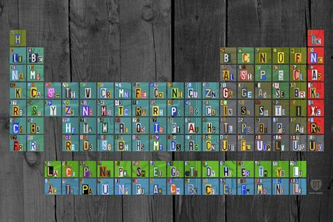 Framed License Plate - Periodic Table Print